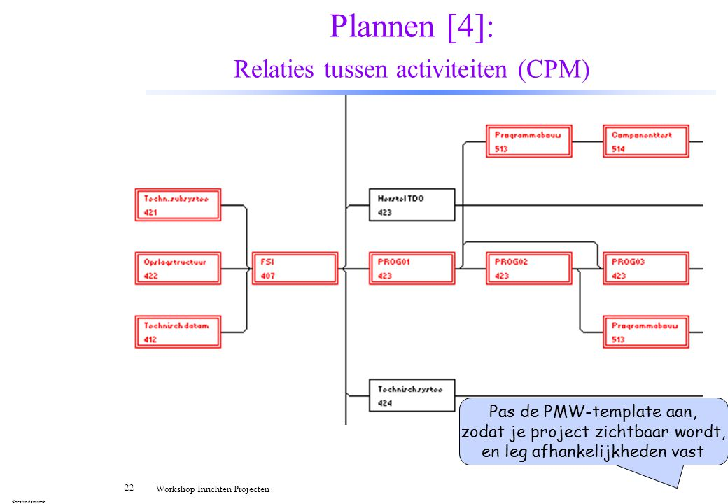Plannen [4]: Relaties tussen activiteiten (CPM)